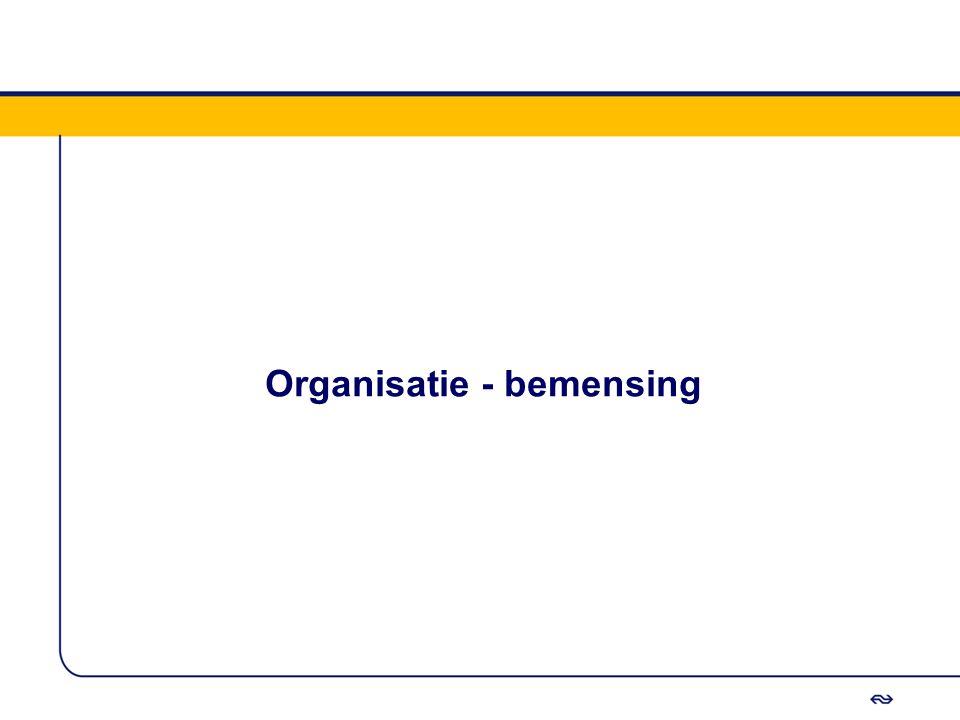 Organisatie - bemensing