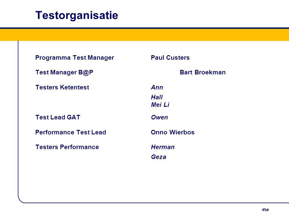 Testorganisatie