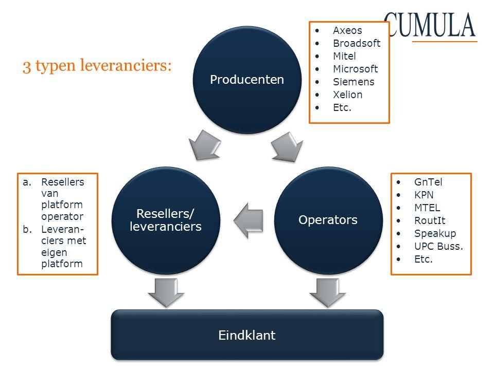Resellers/ leveranciers