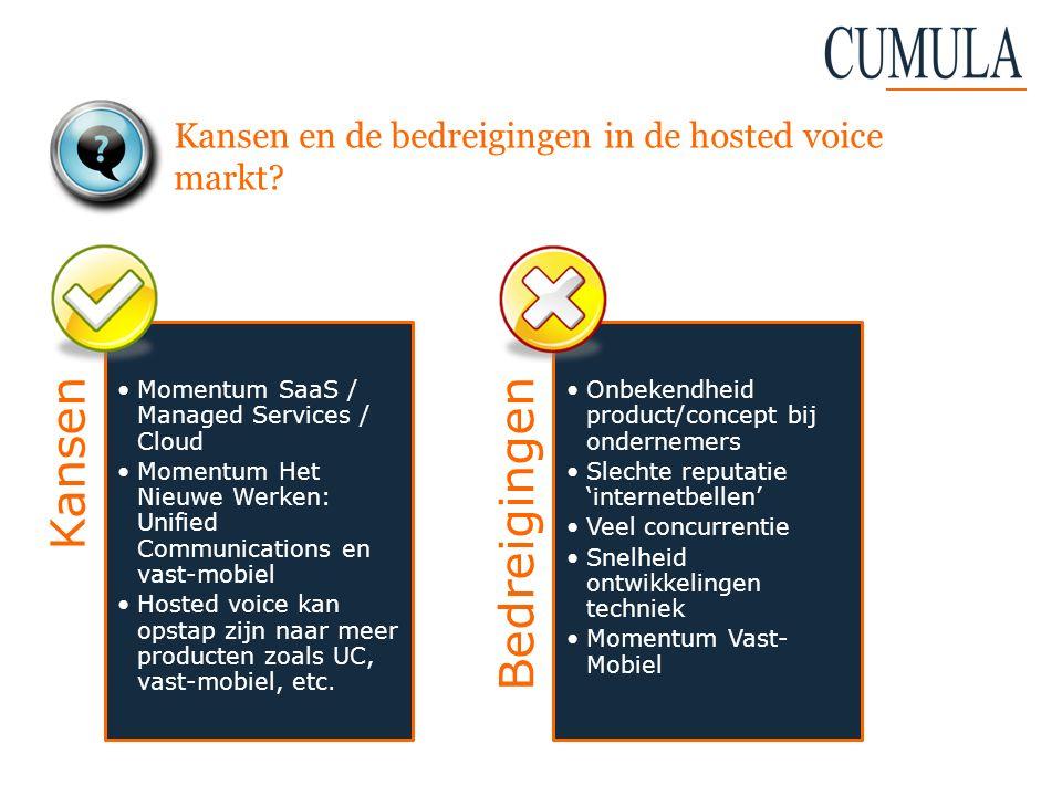 Kansen en de bedreigingen in de hosted voice markt