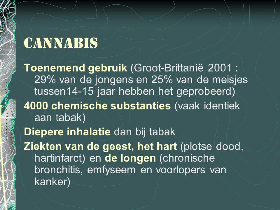Cannabis Toenemend gebruik (Groot-Brittanië 2001 : 29% van de jongens en 25% van de meisjes tussen14-15 jaar hebben het geprobeerd)