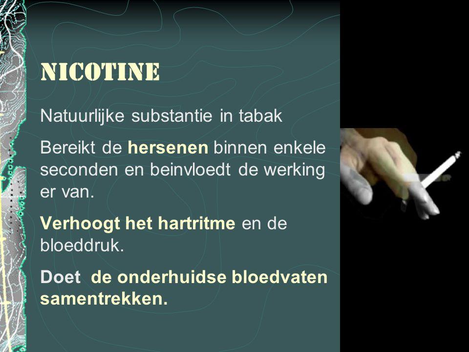 Nicotine Natuurlijke substantie in tabak