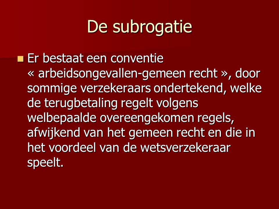 De subrogatie