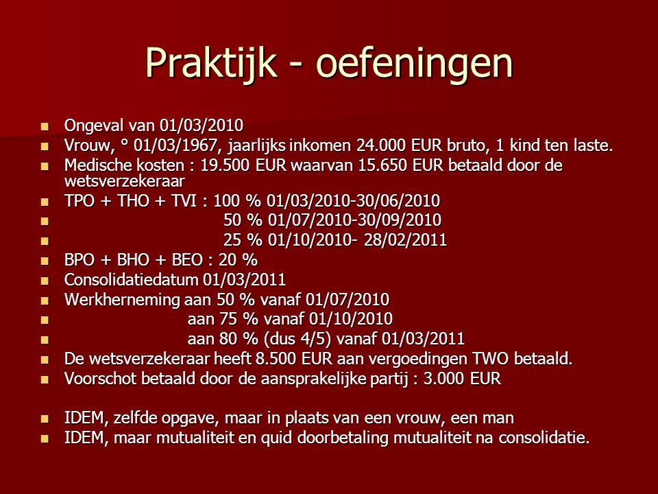 Praktijk - oefeningen Ongeval van 01/03/2010
