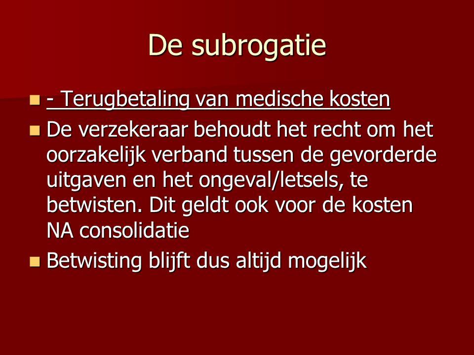 De subrogatie - Terugbetaling van medische kosten