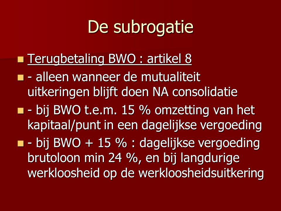 De subrogatie Terugbetaling BWO : artikel 8