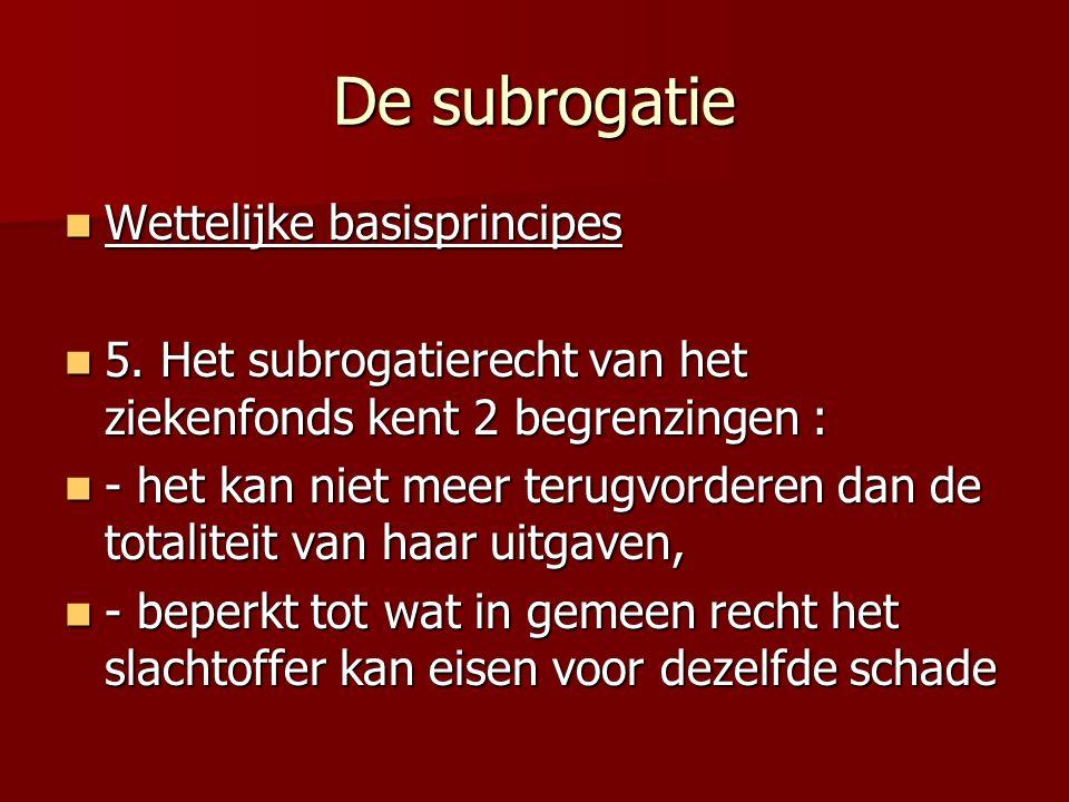 De subrogatie Wettelijke basisprincipes