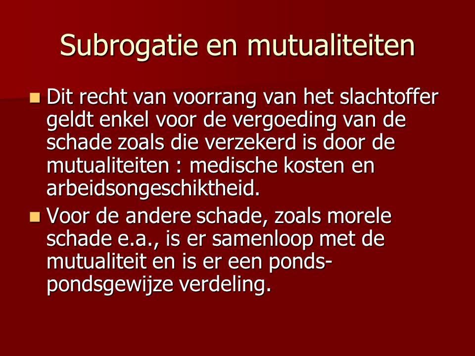 Subrogatie en mutualiteiten