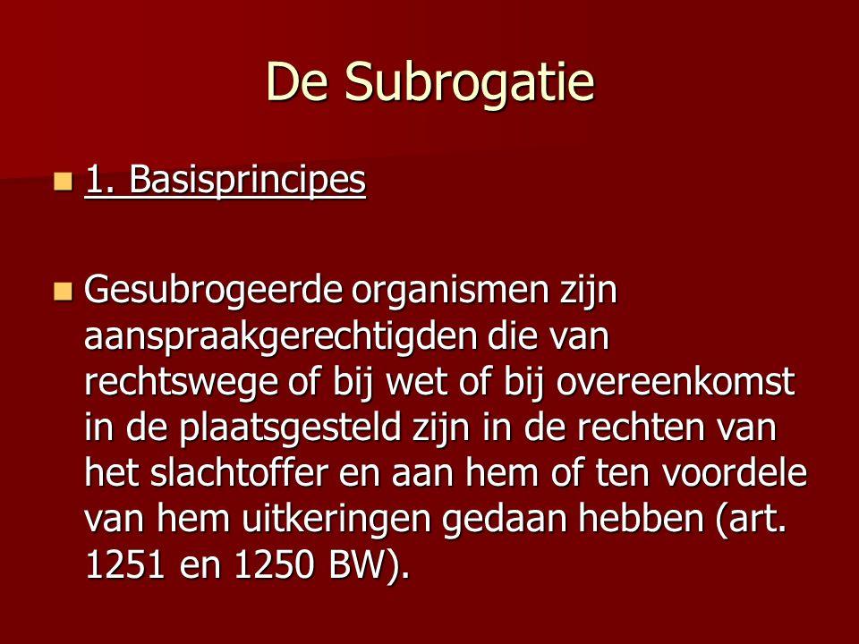 De Subrogatie 1. Basisprincipes