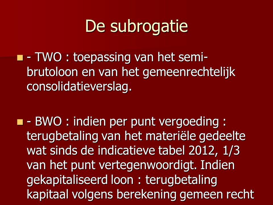 De subrogatie - TWO : toepassing van het semi-brutoloon en van het gemeenrechtelijk consolidatieverslag.