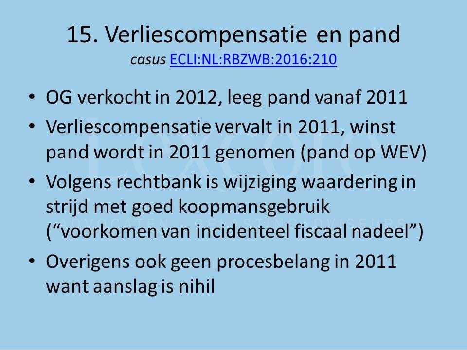 15. Verliescompensatie en pand casus ECLI:NL:RBZWB:2016:210