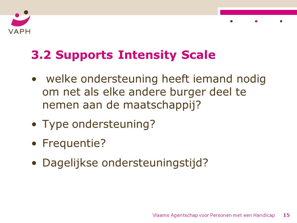 3.2 Supports Intensity Scale