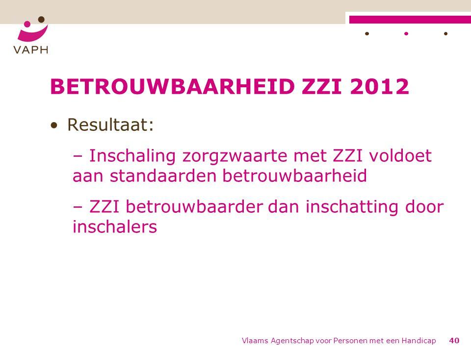 BETROUWBAARHEID ZZI 2012 Resultaat: