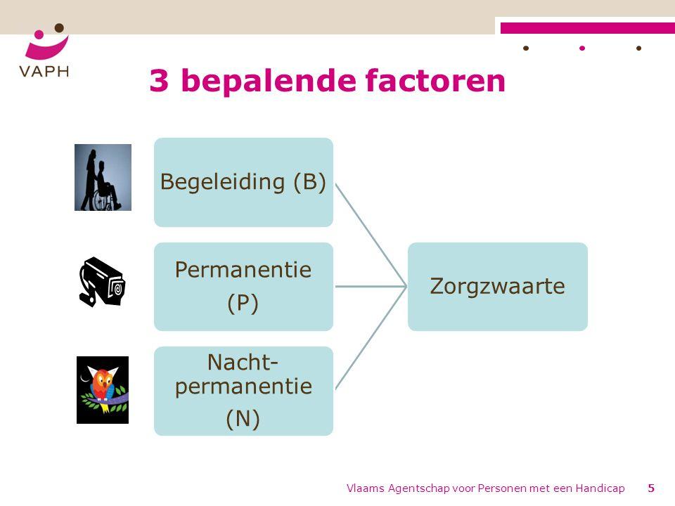 3 bepalende factoren Zorgzwaarte. Begeleiding (B) Permanentie. (P) Nacht-permanentie. (N)