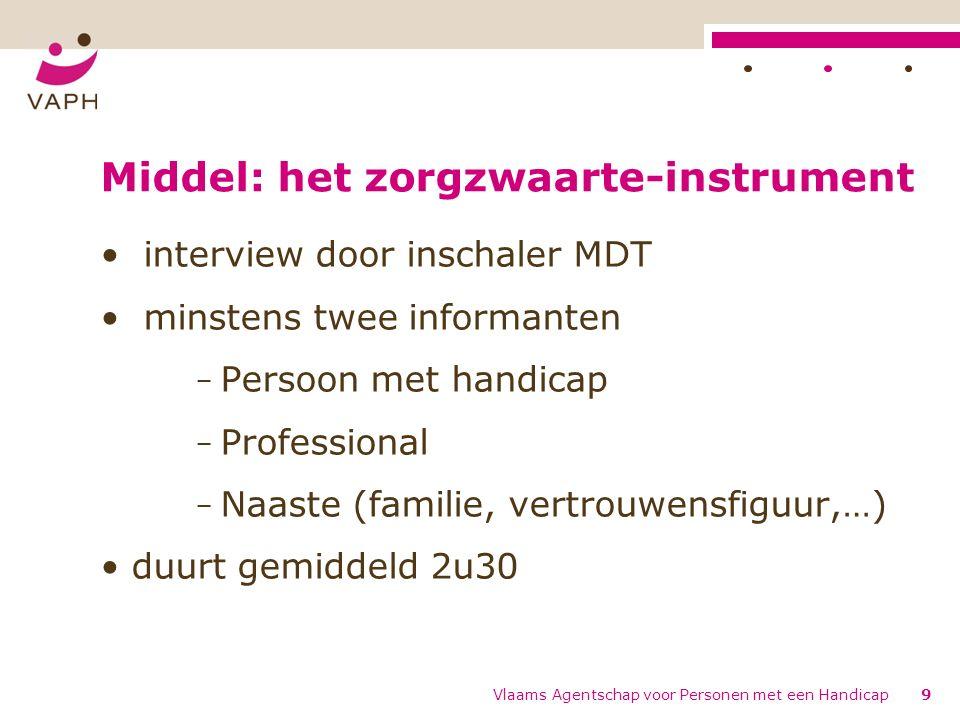 Middel: het zorgzwaarte-instrument