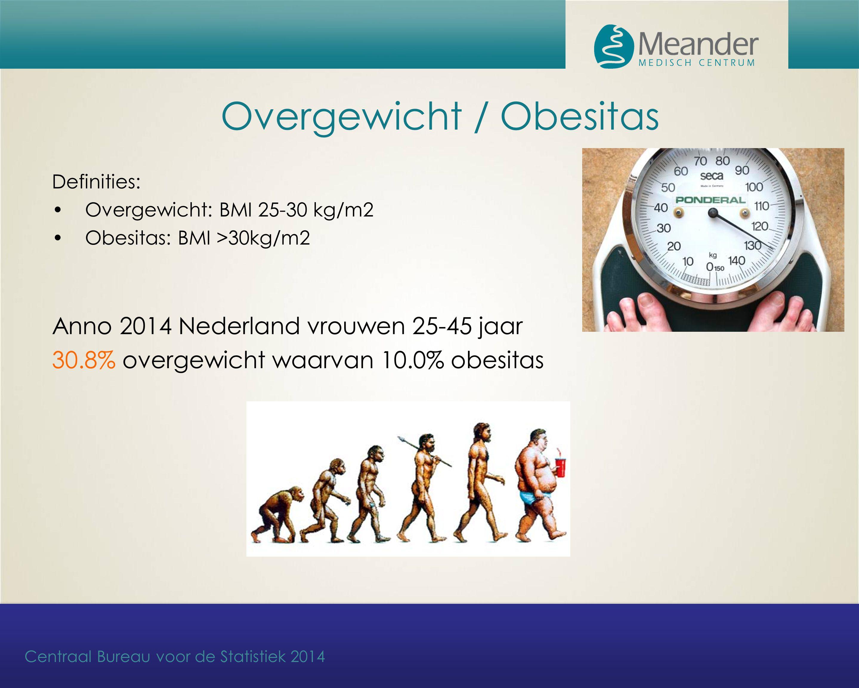 Overgewicht / Obesitas