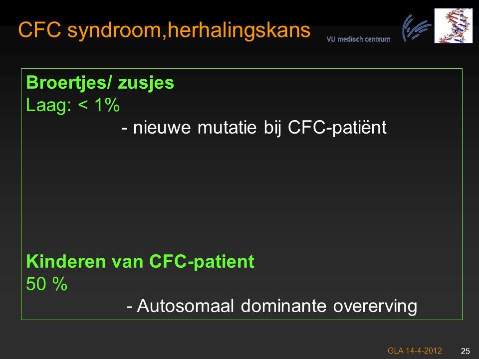 CFC syndroom,herhalingskans