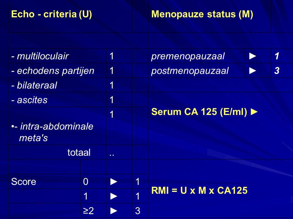 Echo - criteria (U) Menopauze status (M) - multiloculair. 1. premenopauzaal. ► - echodens partijen.