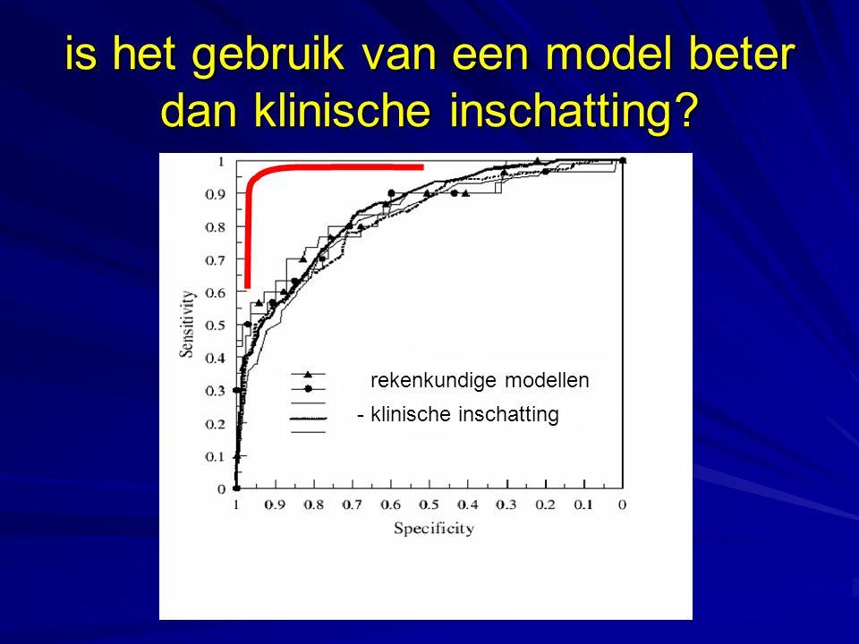 is het gebruik van een model beter dan klinische inschatting