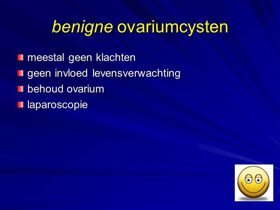 benigne ovariumcysten