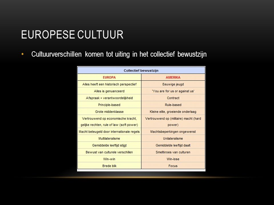 EUROPESE Cultuur Cultuurverschillen komen tot uiting in het collectief bewustzijn