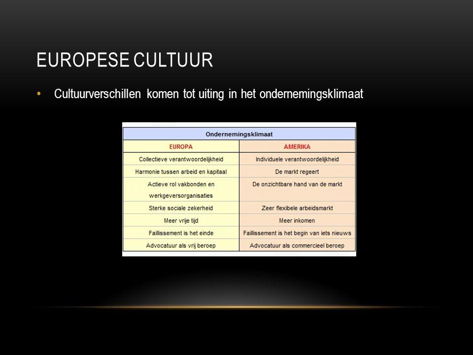 EUROPESE CULTUUR Cultuurverschillen komen tot uiting in het ondernemingsklimaat