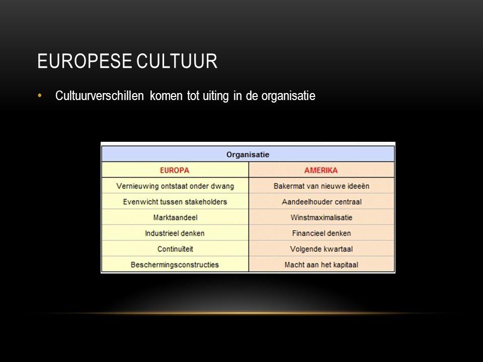 EUROPESE CULTUUR Cultuurverschillen komen tot uiting in de organisatie