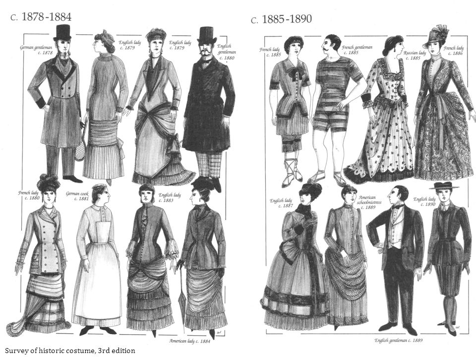 Survey of historic costume, 3rd edition