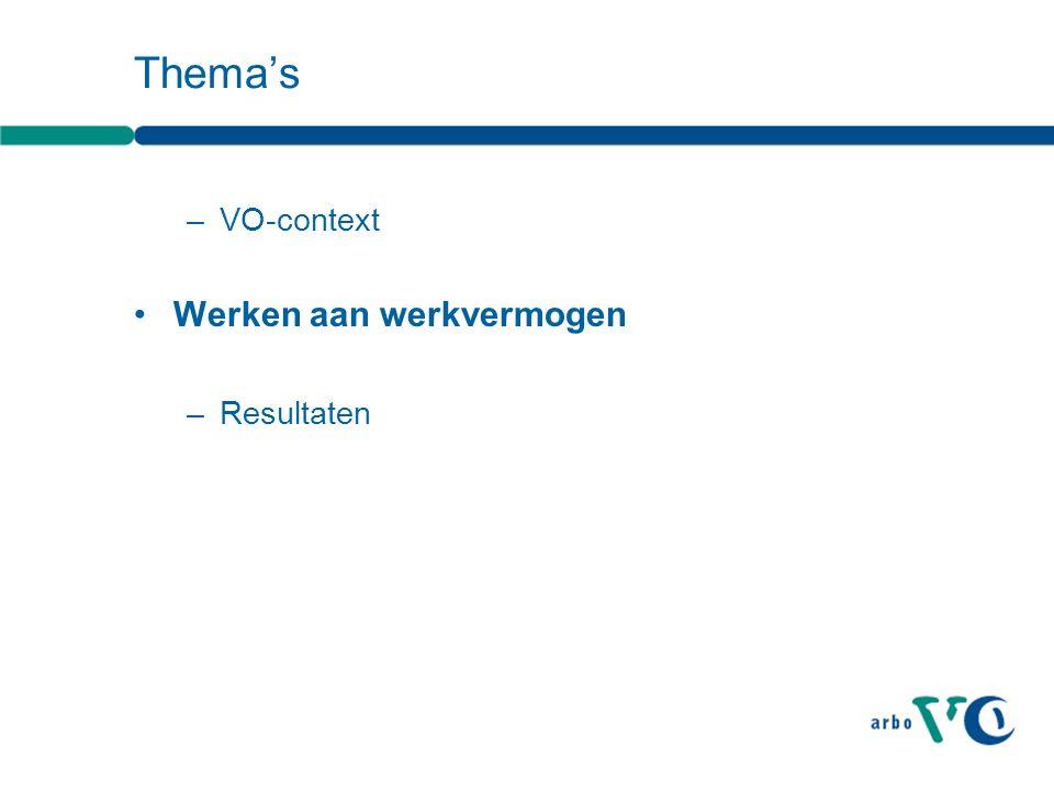 Thema's VO-context Werken aan werkvermogen Resultaten