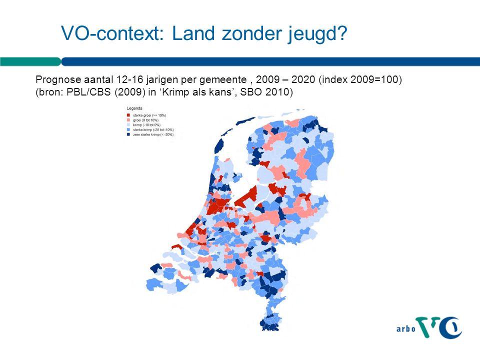 VO-context: Land zonder jeugd