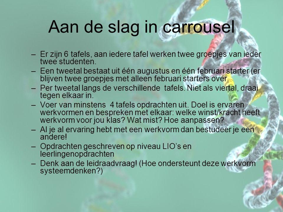 Aan de slag in carrousel