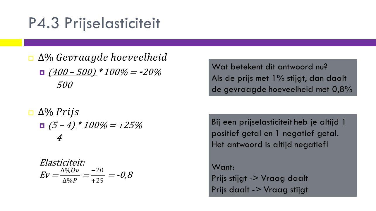 P4.3 Prijselasticiteit ∆% 𝐺𝑒𝑣𝑟𝑎𝑎𝑔𝑑𝑒 ℎ𝑜𝑒𝑣𝑒𝑒𝑙ℎ𝑒𝑖𝑑 ∆% 𝑃𝑟𝑖𝑗𝑠