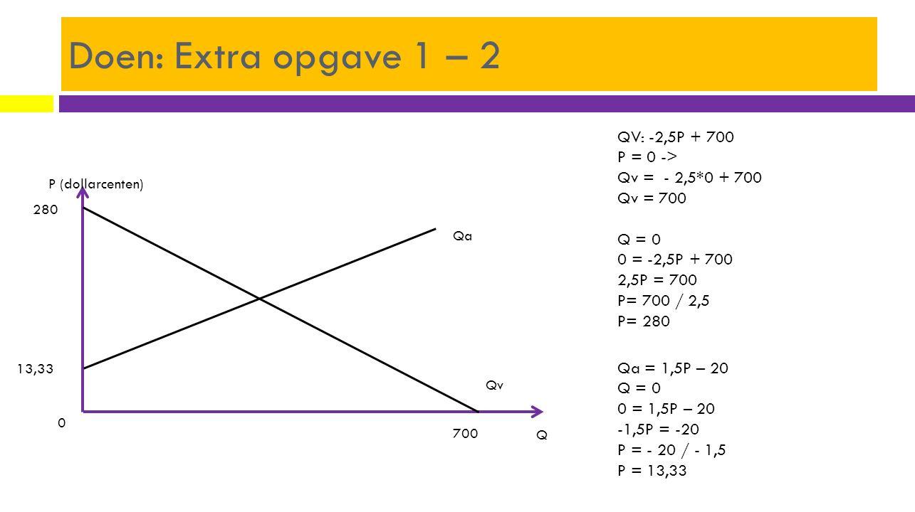 Doen: Extra opgave 1 – 2 QV: -2,5P + 700 P = 0 -> Qv = - 2,5*0 + 700. Qv = 700. Q = 0. 0 = -2,5P + 700.