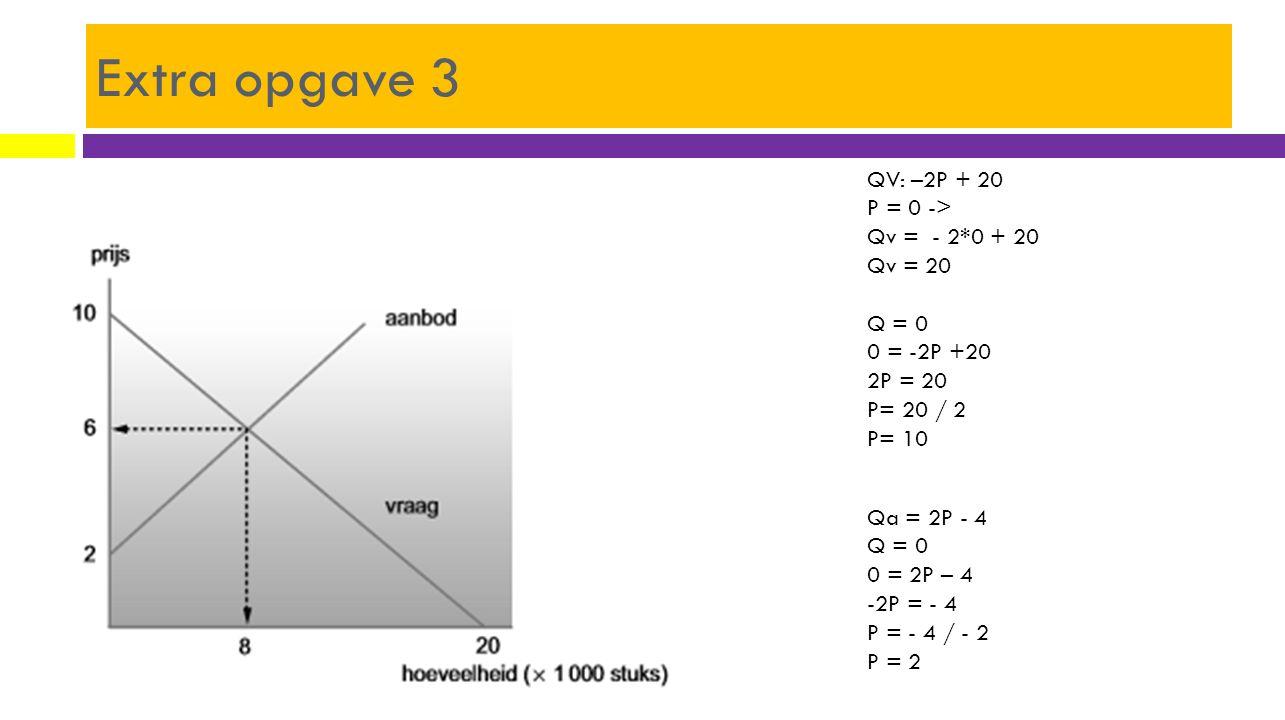 Extra opgave 3 QV: –2P + 20 P = 0 -> Qv = - 2*0 + 20 Qv = 20 Q = 0
