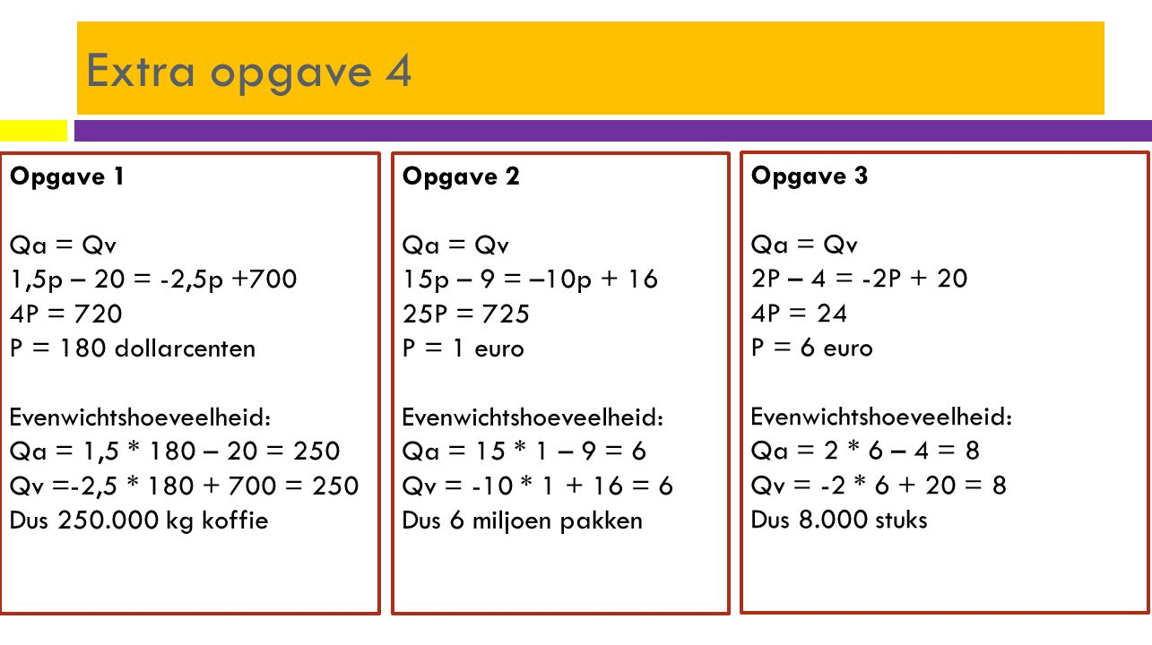 Extra opgave 4 Opgave 1 Qa = Qv 1,5p – 20 = -2,5p +700 4P = 720