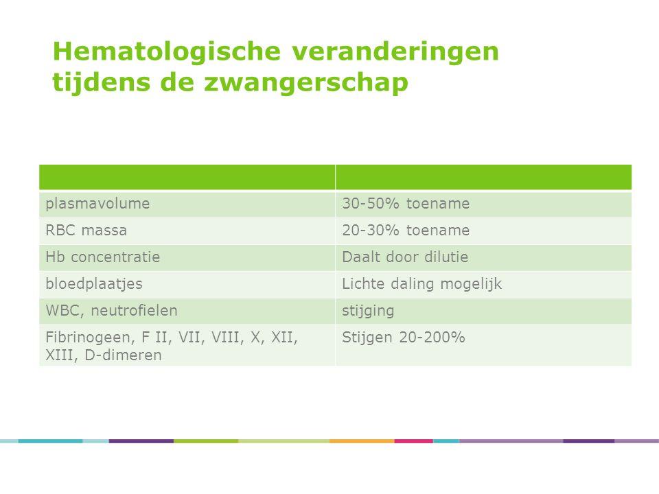 Hematologische veranderingen tijdens de zwangerschap