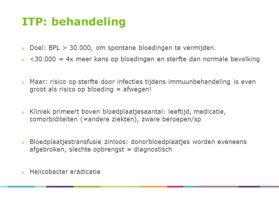 ITP: behandeling Doel: BPL > 30.000, om spontane bloedingen te vermijden. <30.000 = 4x meer kans op bloedingen en sterfte dan normale bevolking.