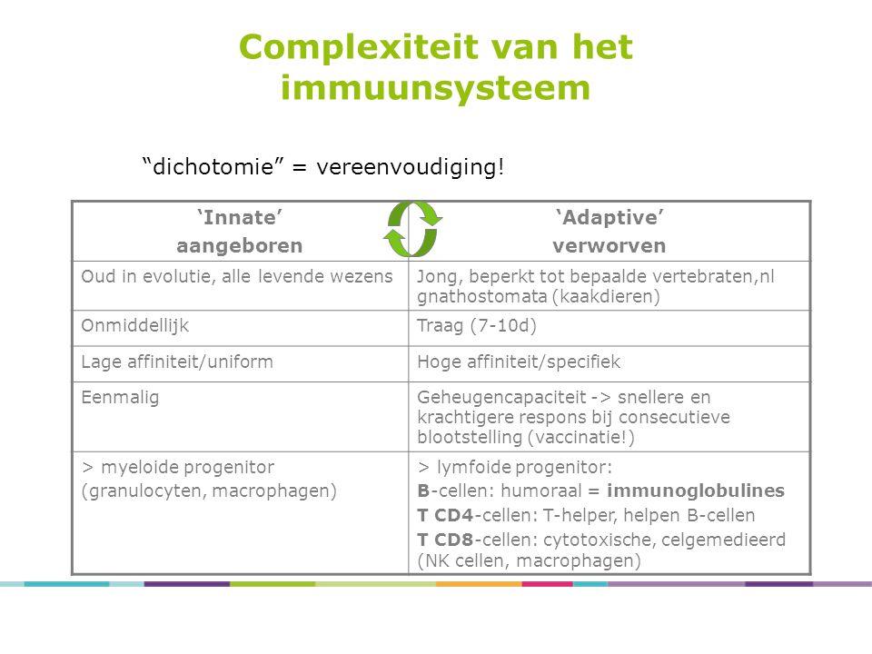 Complexiteit van het immuunsysteem