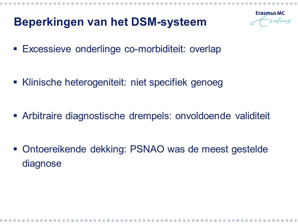Beperkingen van het DSM-systeem