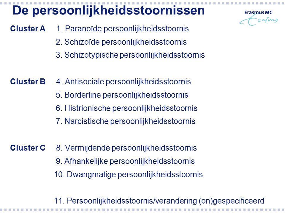 De persoonlijkheidsstoornissen