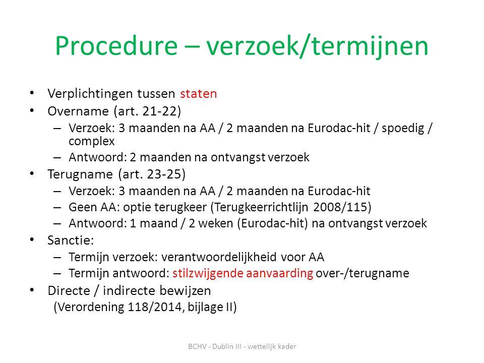 Procedure – verzoek/termijnen