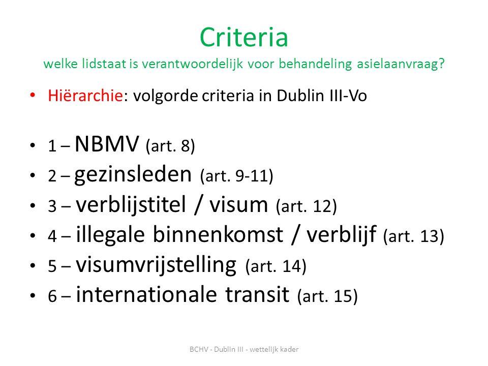 BCHV - Dublin III - wettelijk kader