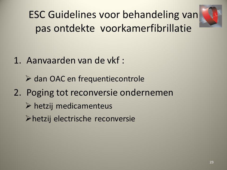 ESC Guidelines voor behandeling van pas ontdekte voorkamerfibrillatie