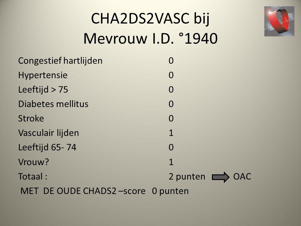 CHA2DS2VASC bij Mevrouw I.D. °1940
