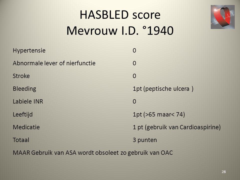 HASBLED score Mevrouw I.D. °1940