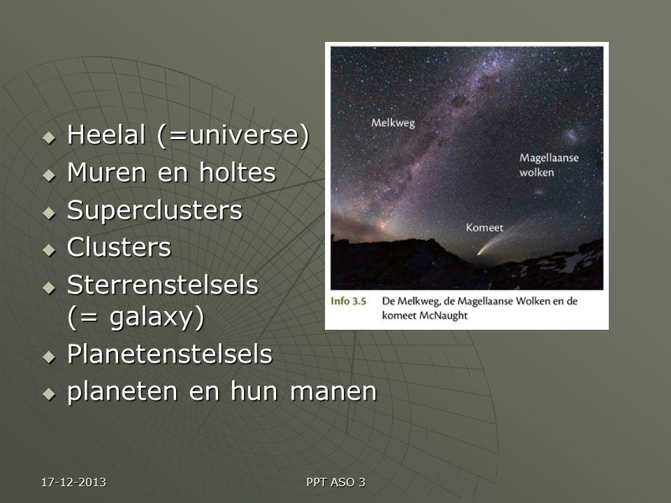 Sterrenstelsels (= galaxy) Planetenstelsels planeten en hun manen