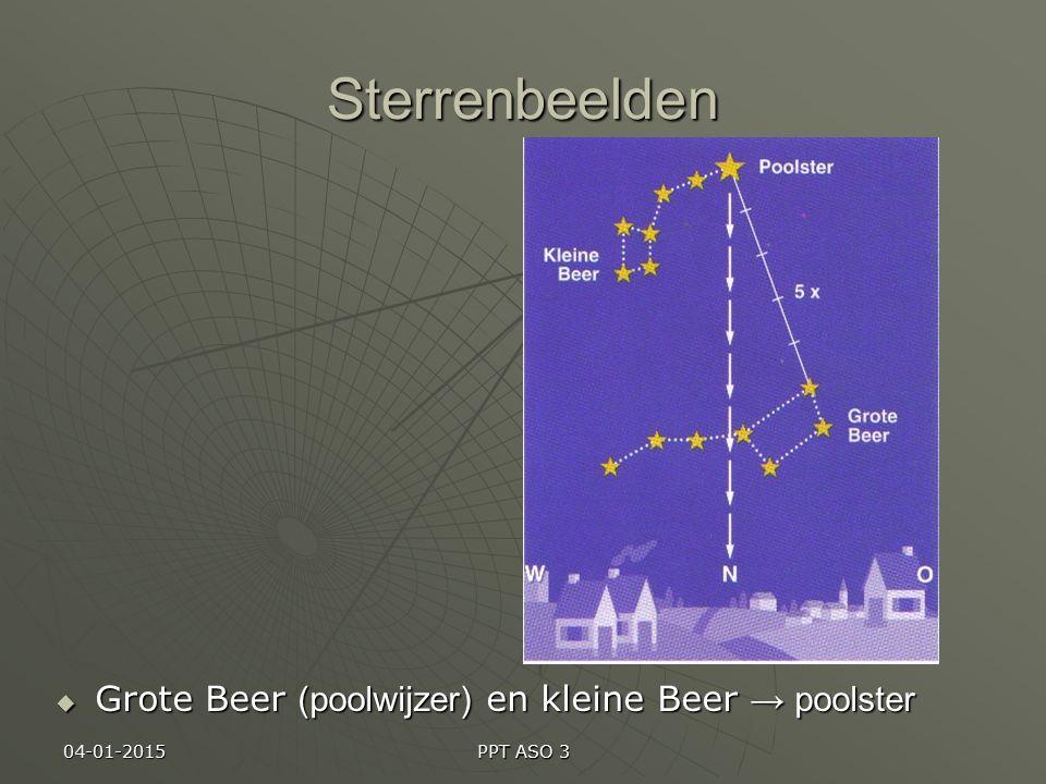 Sterrenbeelden Grote Beer (poolwijzer) en kleine Beer → poolster