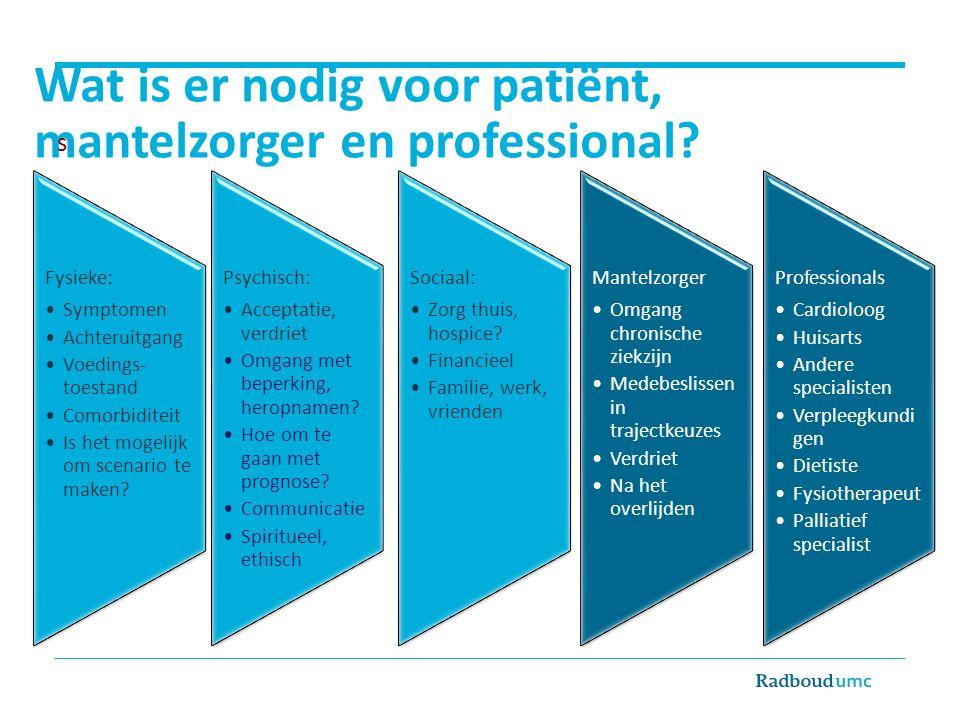 Wat is er nodig voor patiënt, mantelzorger en professional