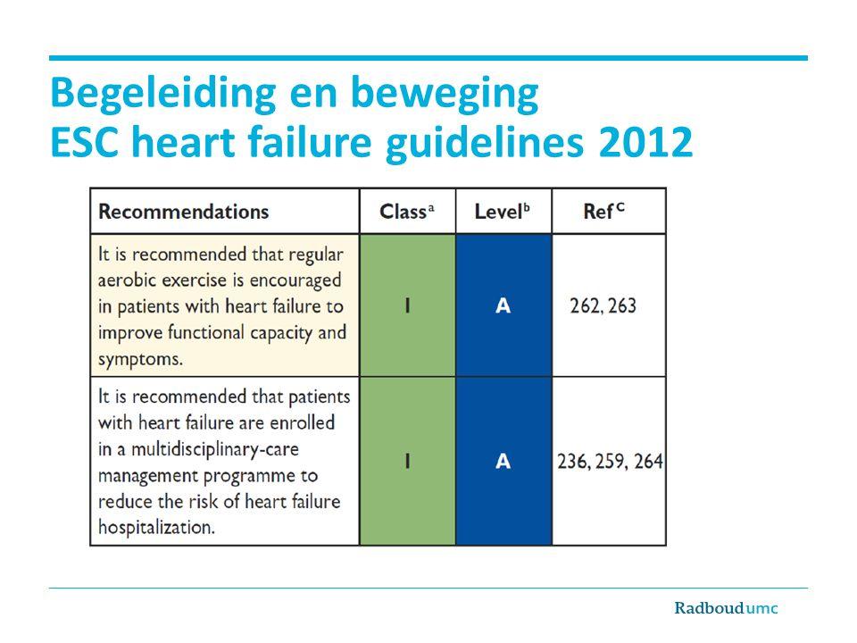 Begeleiding en beweging ESC heart failure guidelines 2012