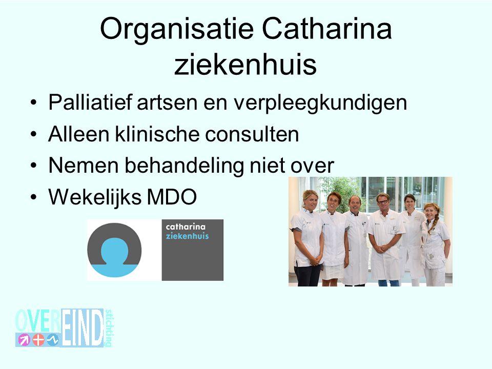 Organisatie Catharina ziekenhuis